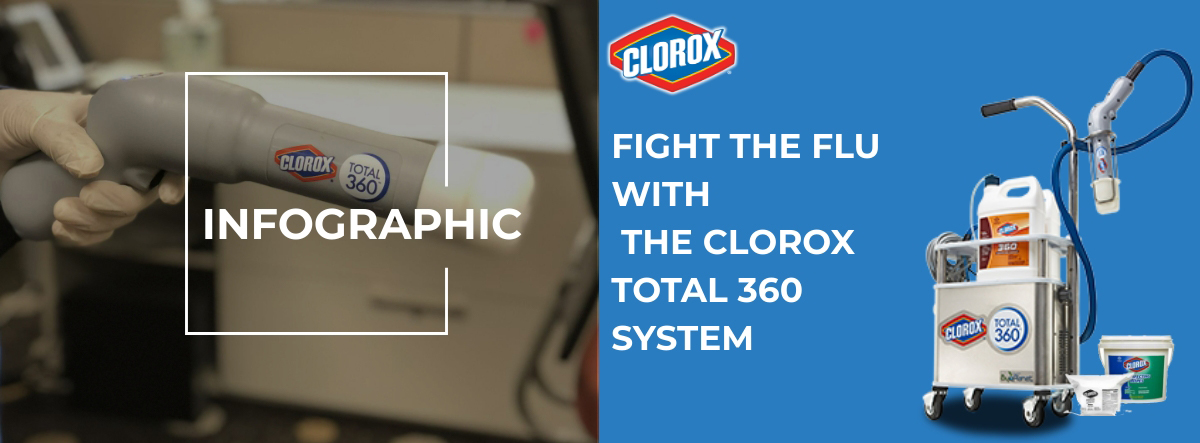 Infographic Clorox T360