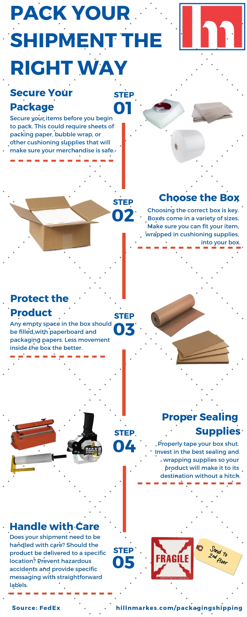 Infographic: Pack Your Shipment the Right Way