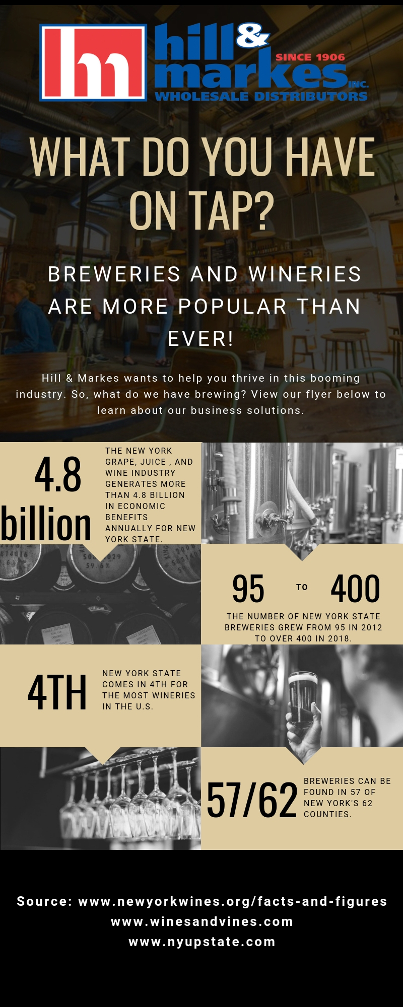 Hill & Markes Brewery & Winery Flyer